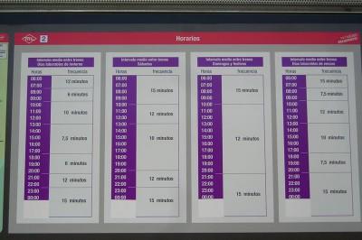 Aviso rotulado de horarios